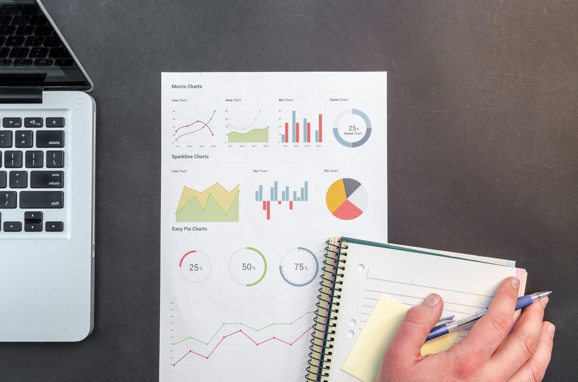 Tutorial Menyusun Riset Pasar Brand Awareness Untuk Memajukan Bisnis Anda